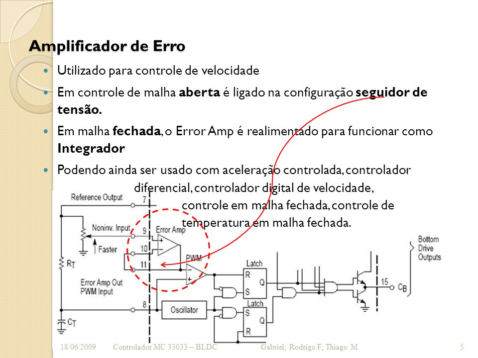 Amplificador de Erro Utilizado para controle de velocidade Em controle de malha aberta é ligado na configuração seguidor de tensão. Em malha fechada,