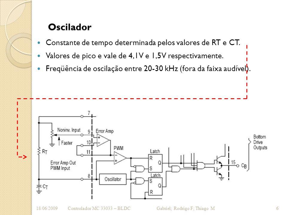 Oscilador Constante de tempo determinada pelos valores de RT e CT. Valores de pico e vale de 4,1V e 1,5V respectivamente. Freqüência de oscilação entr