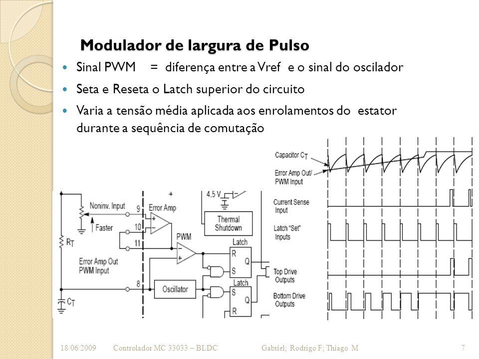Modulador de largura de Pulso Sinal PWM = diferença entre a Vref e o sinal do oscilador Seta e Reseta o Latch superior do circuito Varia a tensão médi