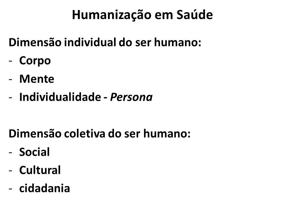 Humanização em Saúde Dimensão individual do ser humano: -Corpo -Mente -Individualidade - Persona Dimensão coletiva do ser humano: -Social -Cultural -cidadania