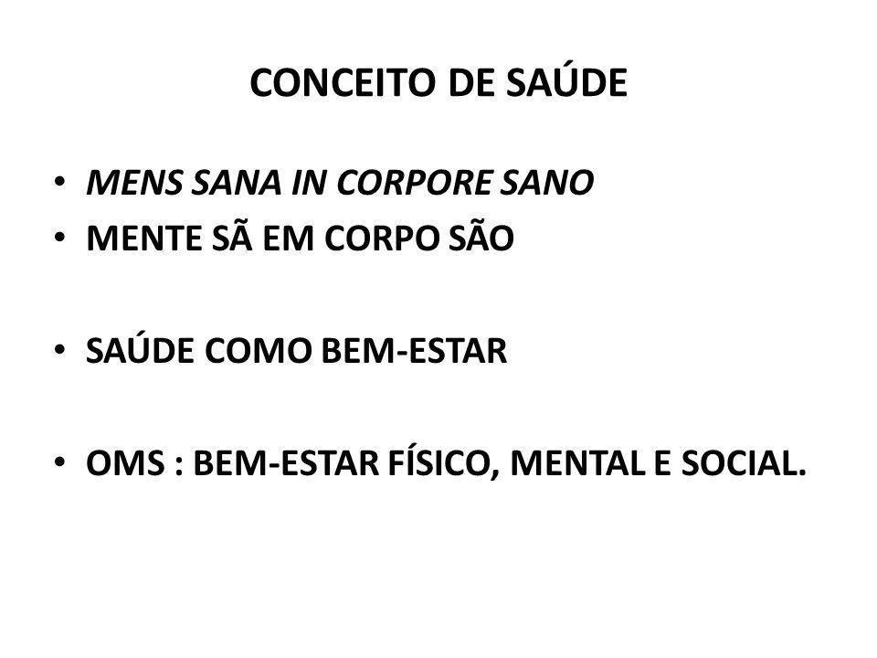 CONCEITO DE SAÚDE MENS SANA IN CORPORE SANO MENTE SÃ EM CORPO SÃO SAÚDE COMO BEM-ESTAR OMS : BEM-ESTAR FÍSICO, MENTAL E SOCIAL.