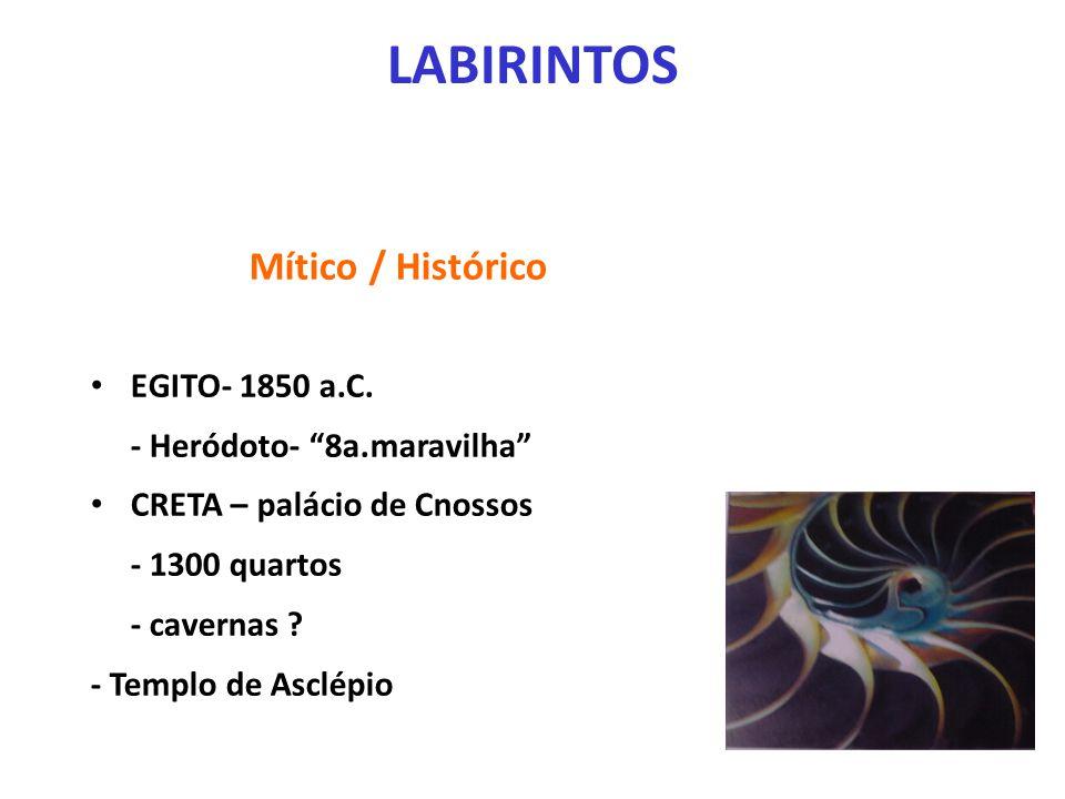 LABIRINTOS Mítico / Histórico EGITO- 1850 a.C.