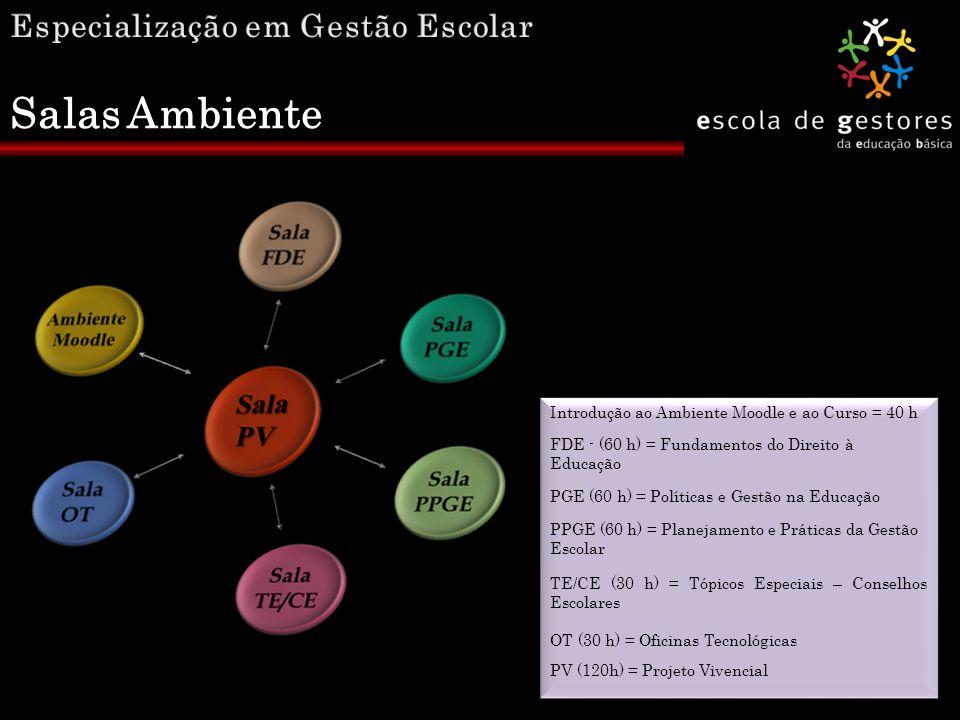 UFBA/Faced José Wellington de Aragão Undime-BA Valter Lima SEC-BA/IAT Penildon Silva Pena Filho Comitê Insterinstitucional