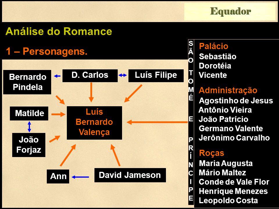 Análise do Romance 1 – Personagens.