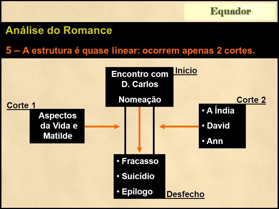 Equador Análise do Romance 5 – A estrutura é quase linear: ocorrem apenas 2 cortes.