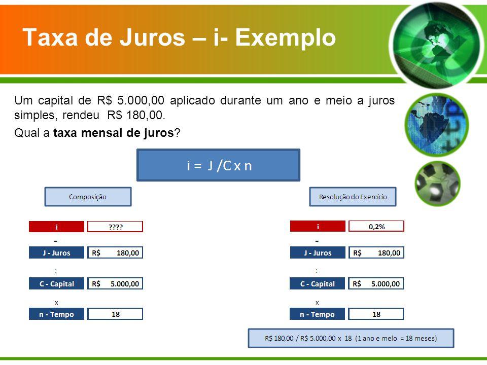 Taxa de Juros – i- Exemplo Um capital de R$ 5.000,00 aplicado durante um ano e meio a juros simples, rendeu R$ 180,00. Qual a taxa mensal de juros?