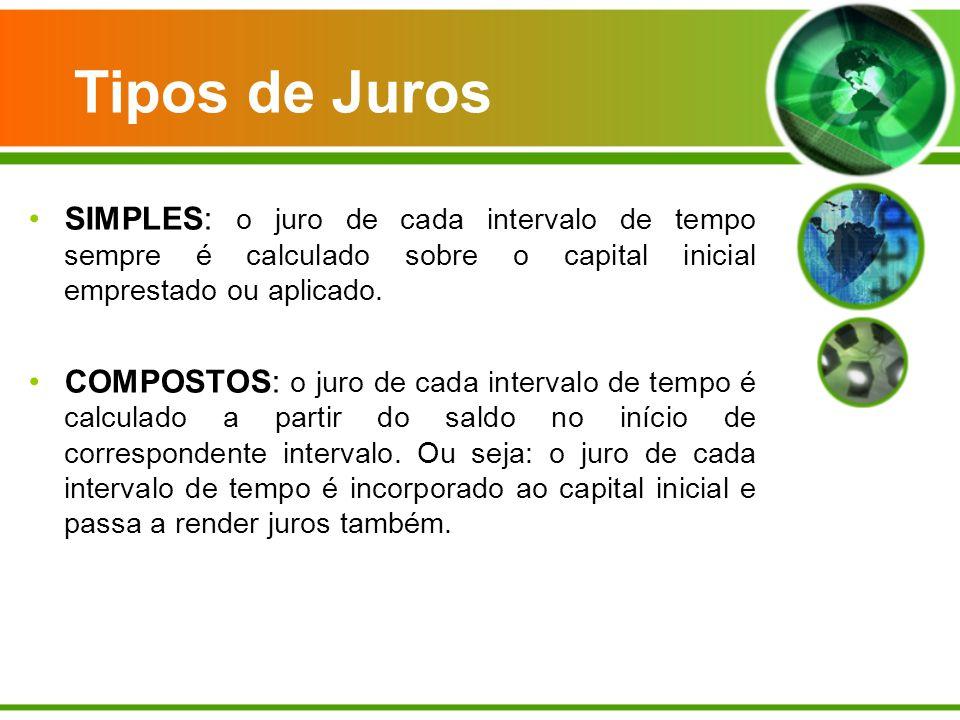 Tipos de Juros SIMPLES: o juro de cada intervalo de tempo sempre é calculado sobre o capital inicial emprestado ou aplicado. COMPOSTOS: o juro de cada