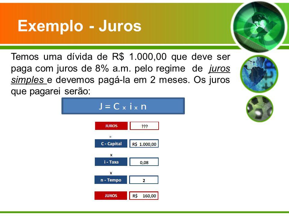 Exemplo - Juros Temos uma dívida de R$ 1.000,00 que deve ser paga com juros de 8% a.m. pelo regime de juros simples e devemos pagá-la em 2 meses. Os j