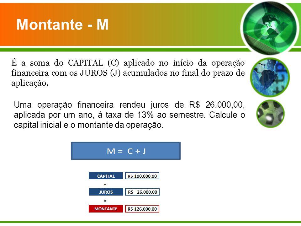 Montante - M É a soma do CAPITAL (C) aplicado no início da operação financeira com os JUROS (J) acumulados no final do prazo de aplicação. Uma operaçã