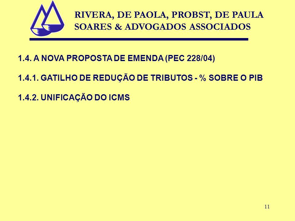 11 1.4. A NOVA PROPOSTA DE EMENDA (PEC 228/04) 1.4.1.