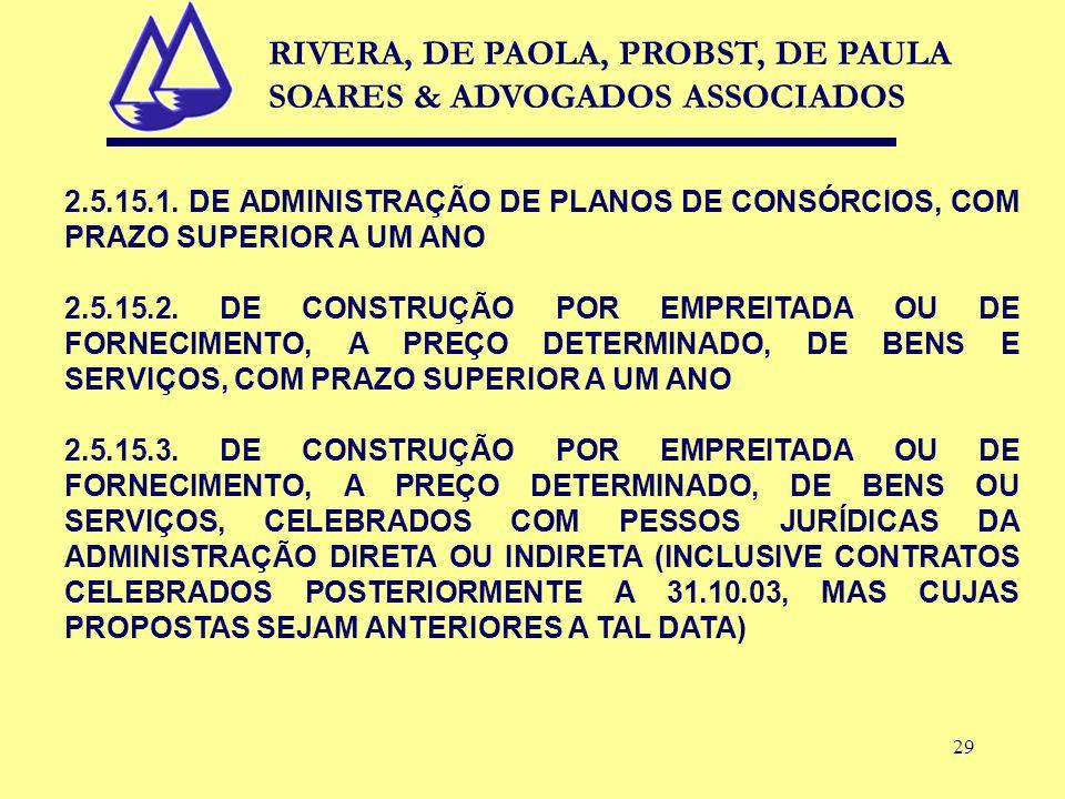 29 2.5.15.1. DE ADMINISTRAÇÃO DE PLANOS DE CONSÓRCIOS, COM PRAZO SUPERIOR A UM ANO 2.5.15.2.