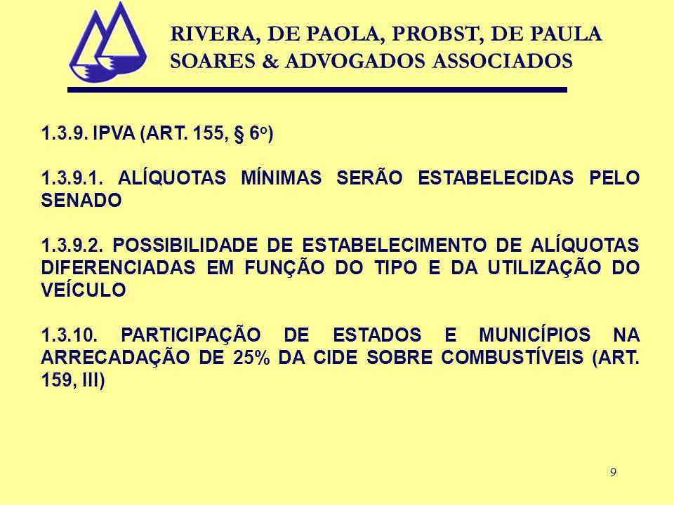 9 1.3.9. IPVA (ART. 155, § 6 o ) 1.3.9.1.