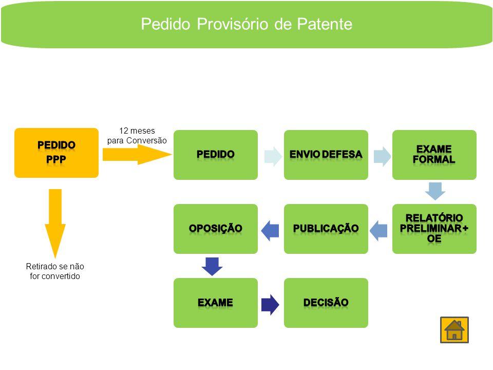 Pedido Provisório de Patente O Pedido Provisório de Patente é uma nova forma de apresentar um Pedido de Patente rápida, simples e barata:  basta apre