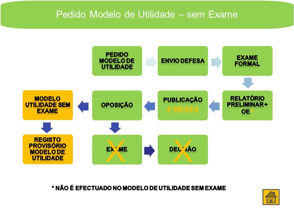Pedido Modelo de Utilidade – com Exame