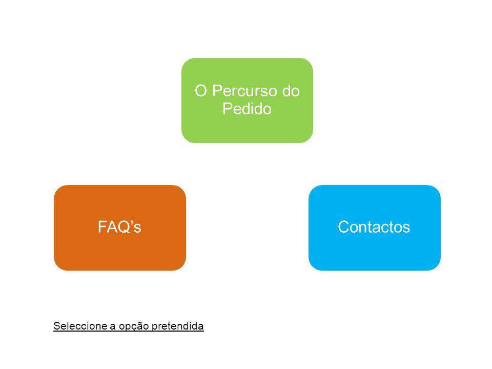 O Percurso do Pedido ContactosFAQ's Seleccione a opção pretendida