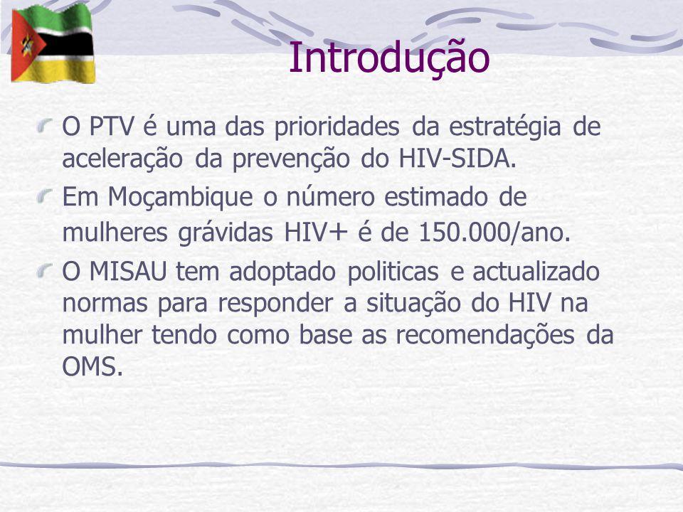 Introdução O PTV é uma das prioridades da estratégia de aceleração da prevenção do HIV-SIDA. Em Moçambique o número estimado de mulheres grávidas HIV