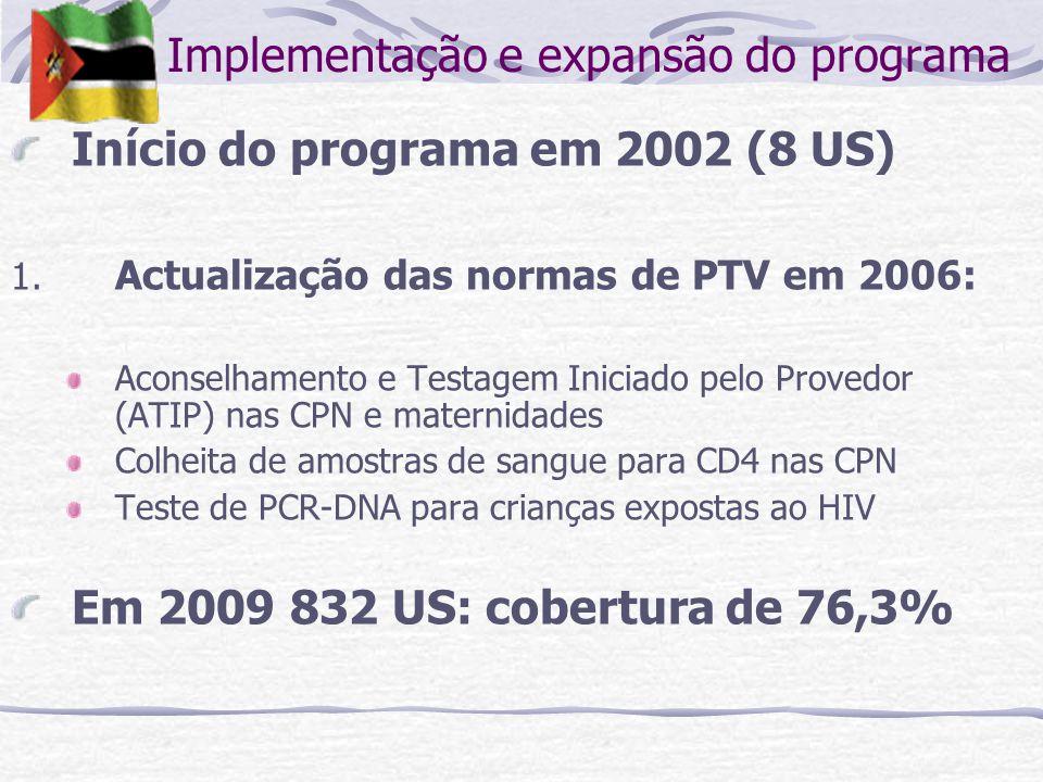 Implementação e expansão do programa Início do programa em 2002 (8 US) 1. Actualização das normas de PTV em 2006: Aconselhamento e Testagem Iniciado p