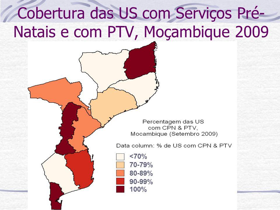 Cobertura das US com Serviços Pré- Natais e com PTV, Moçambique 2009 <70% 70-79% 80-89% 90-99% 100%