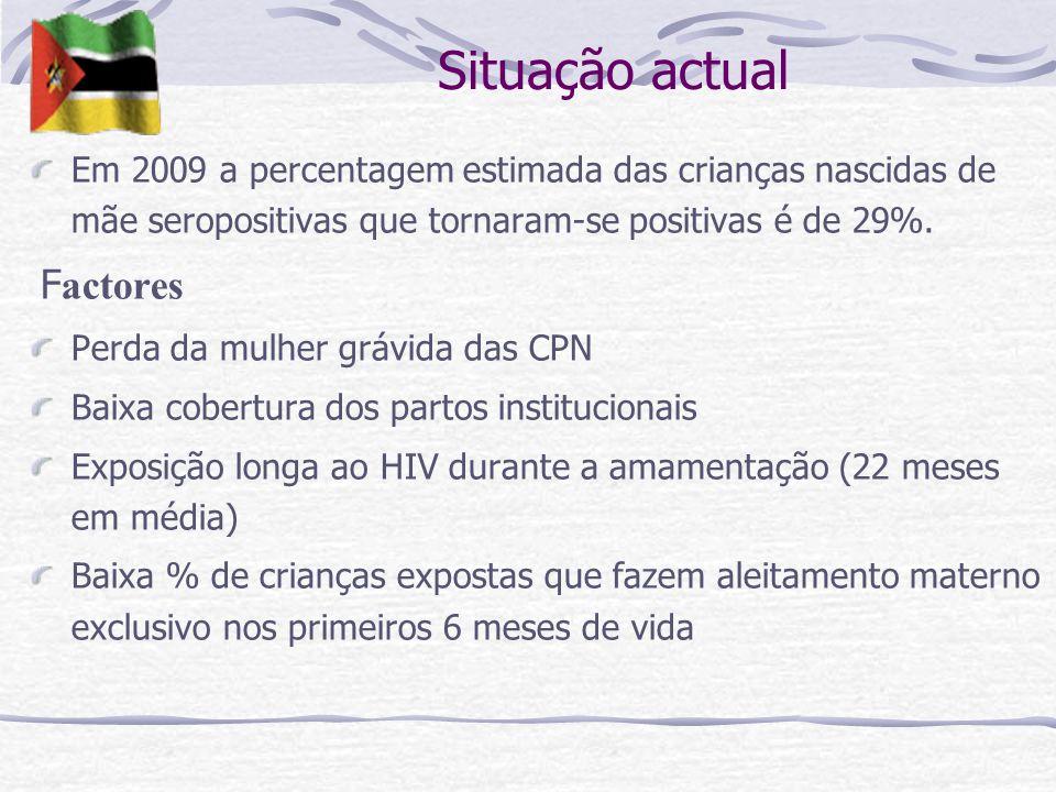 Situação actual Em 2009 a percentagem estimada das crianças nascidas de mãe seropositivas que tornaram-se positivas é de 29%. F actores Perda da mulhe