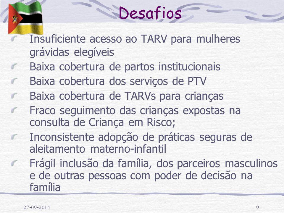 27-09-20149 Desafios Insuficiente acesso ao TARV para mulheres grávidas elegíveis Baixa cobertura de partos institucionais Baixa cobertura dos serviço
