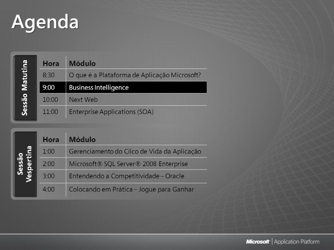 Agenda Sessão Matutina HoraMódulo 8:30O que é a Plataforma de Aplicação Microsoft.