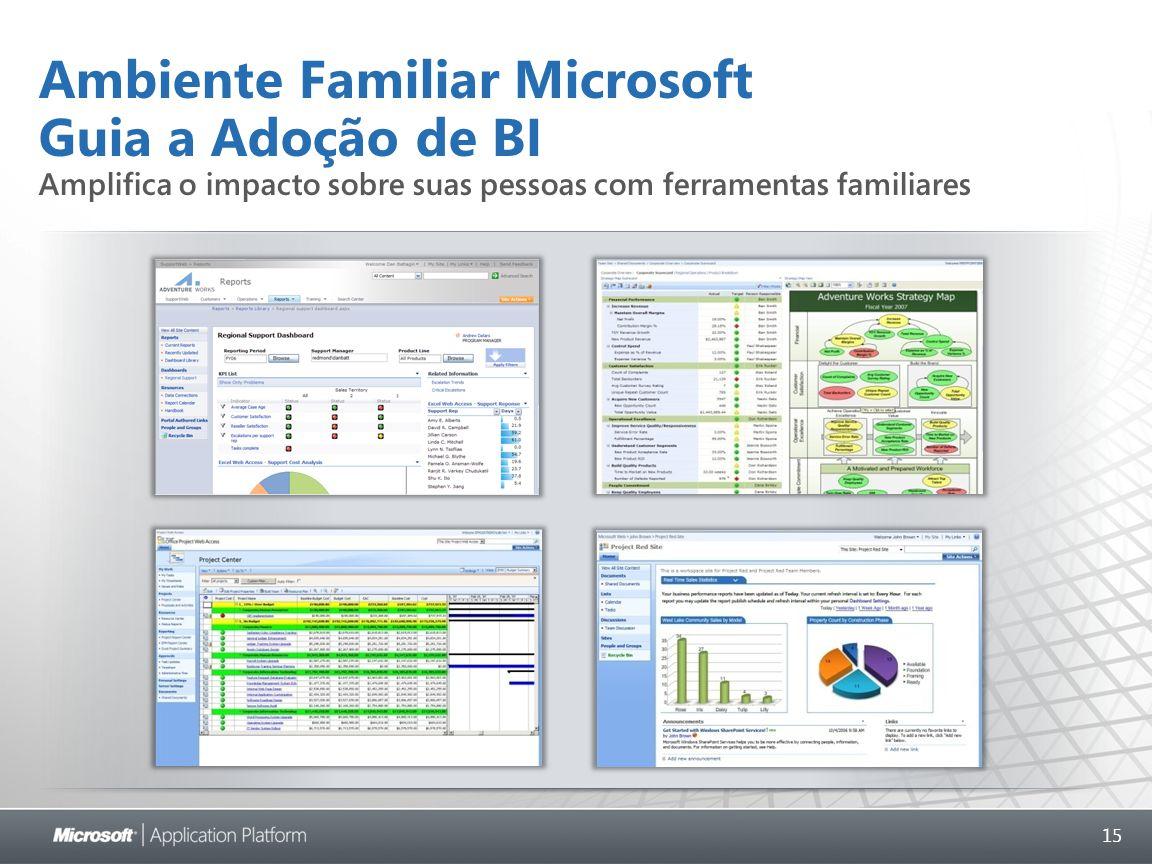 15 Ambiente Familiar Microsoft Guia a Adoção de BI Amplifica o impacto sobre suas pessoas com ferramentas familiares