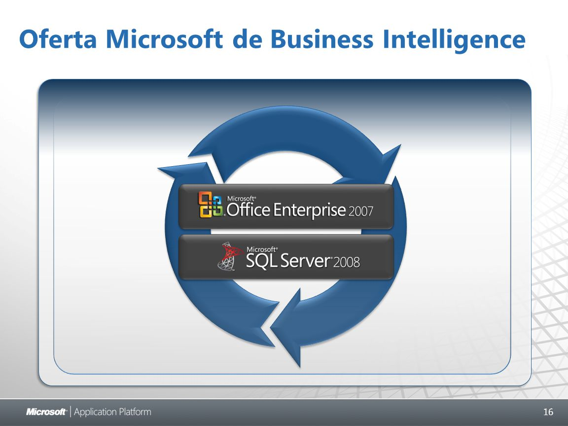 16 Oferta Microsoft de Business Intelligence