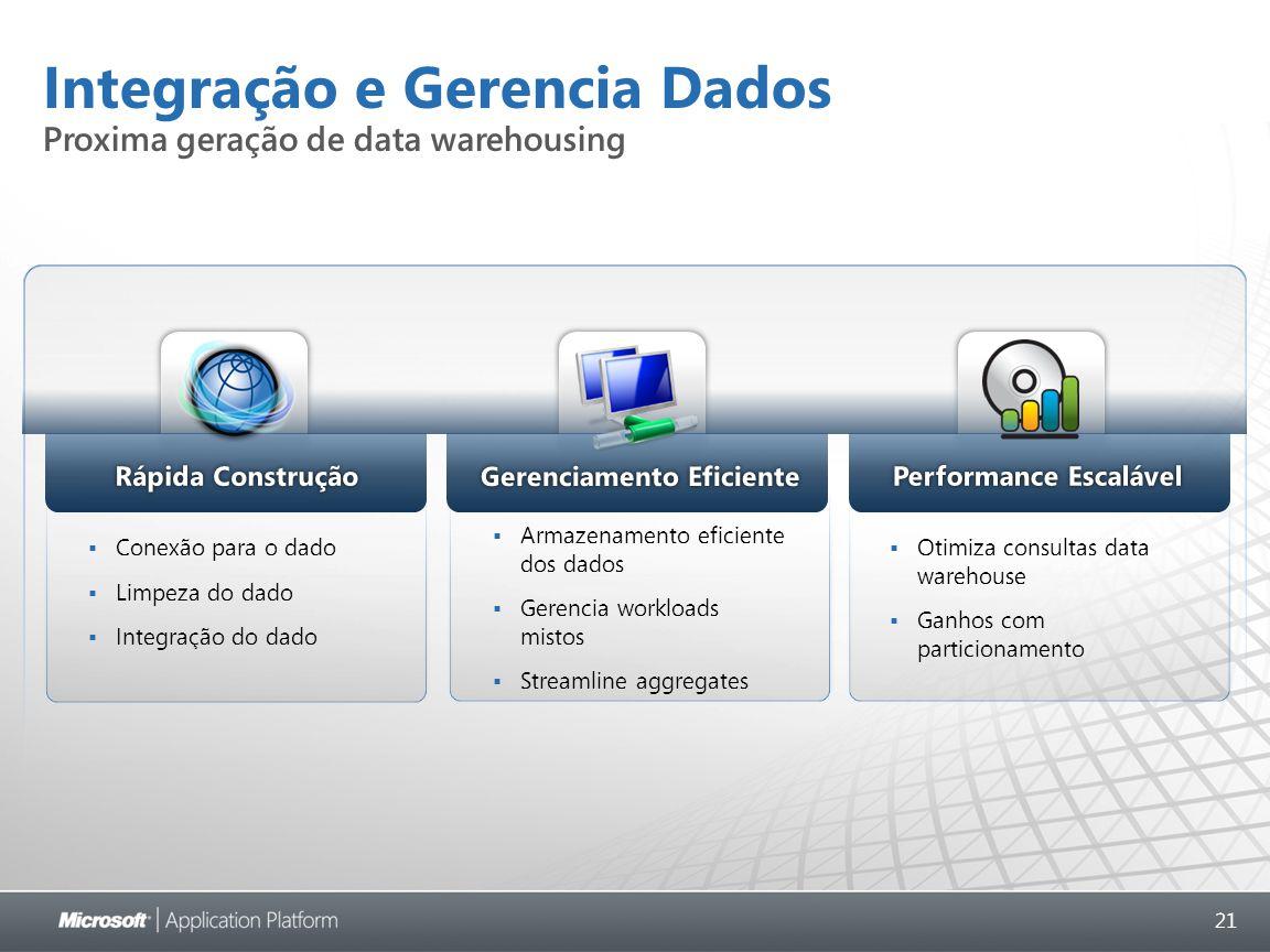 21 Integração e Gerencia Dados Proxima geração de data warehousing  Conexão para o dado  Limpeza do dado  Integração do dado  Armazenamento eficie