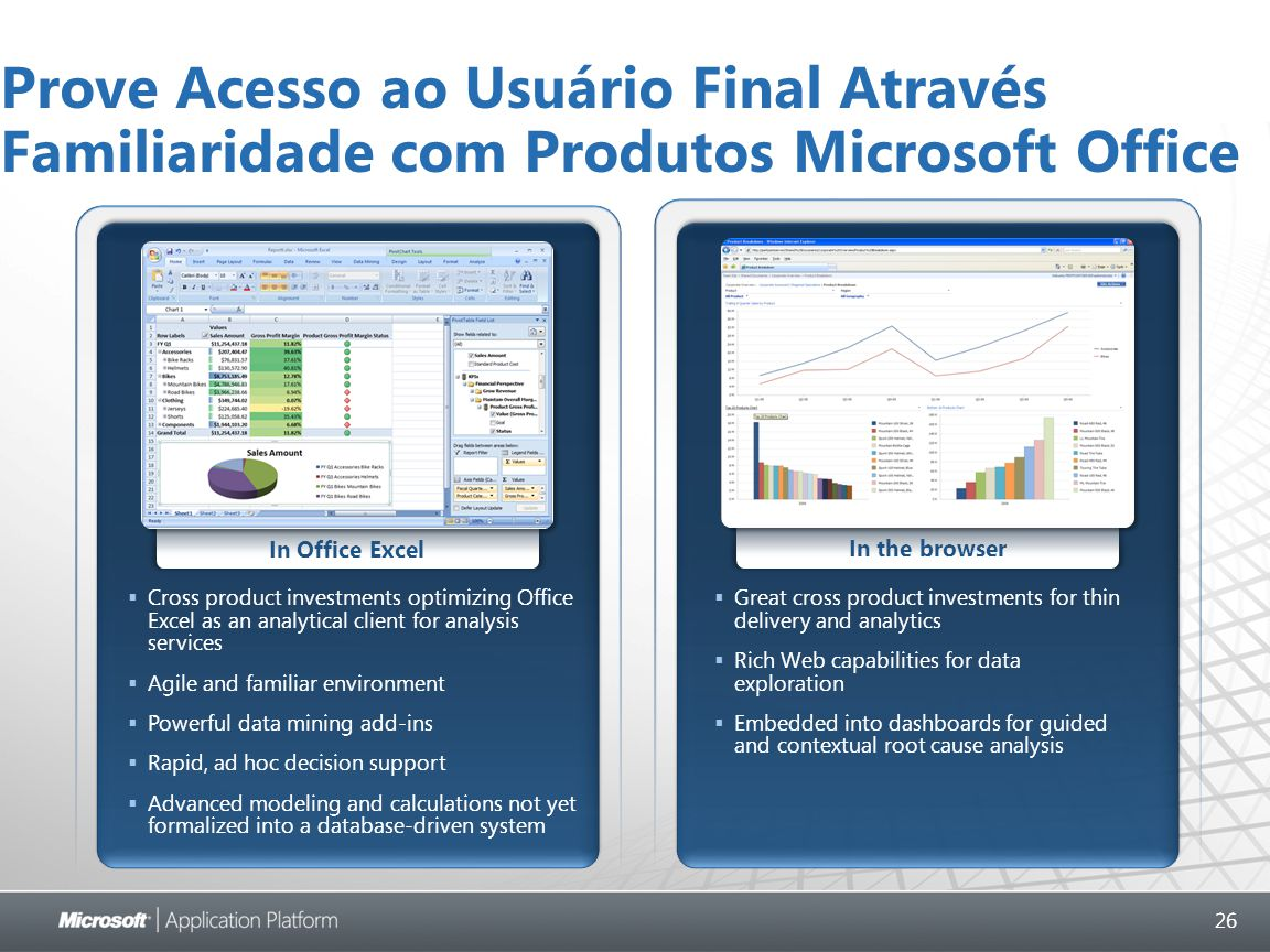 26 Prove Acesso ao Usuário Final Através Familiaridade com Produtos Microsoft Office  Cross product investments optimizing Office Excel as an analytical client for analysis services  Agile and familiar environment  Powerful data mining add-ins  Rapid, ad hoc decision support  Advanced modeling and calculations not yet formalized into a database-driven system  Great cross product investments for thin delivery and analytics  Rich Web capabilities for data exploration  Embedded into dashboards for guided and contextual root cause analysis Support Manage Sell Manufacture Specify Assemble In Office Excel In the browser