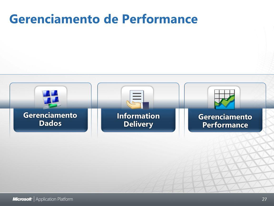 27 Gerenciamento de Performance