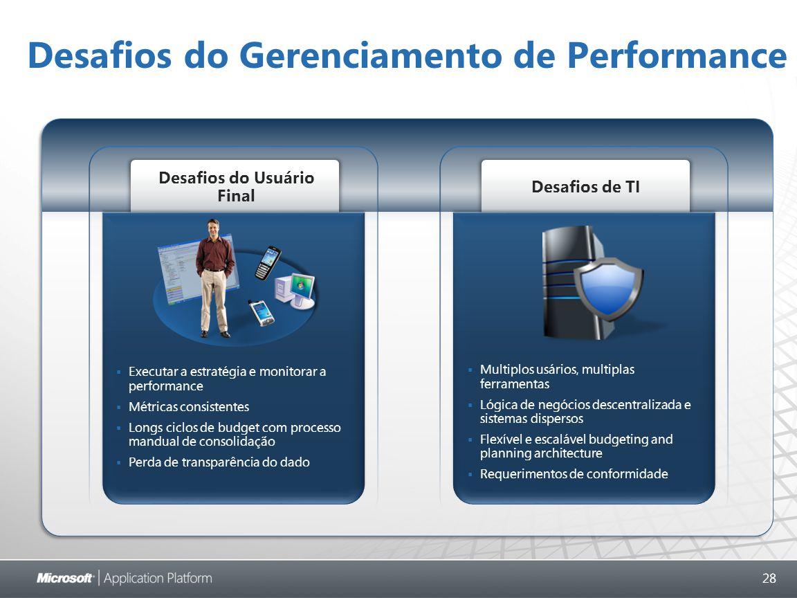 28 Desafios do Gerenciamento de Performance Desafios do Usuário Final Desafios de TI  Multiplos usários, multiplas ferramentas  Lógica de negócios d