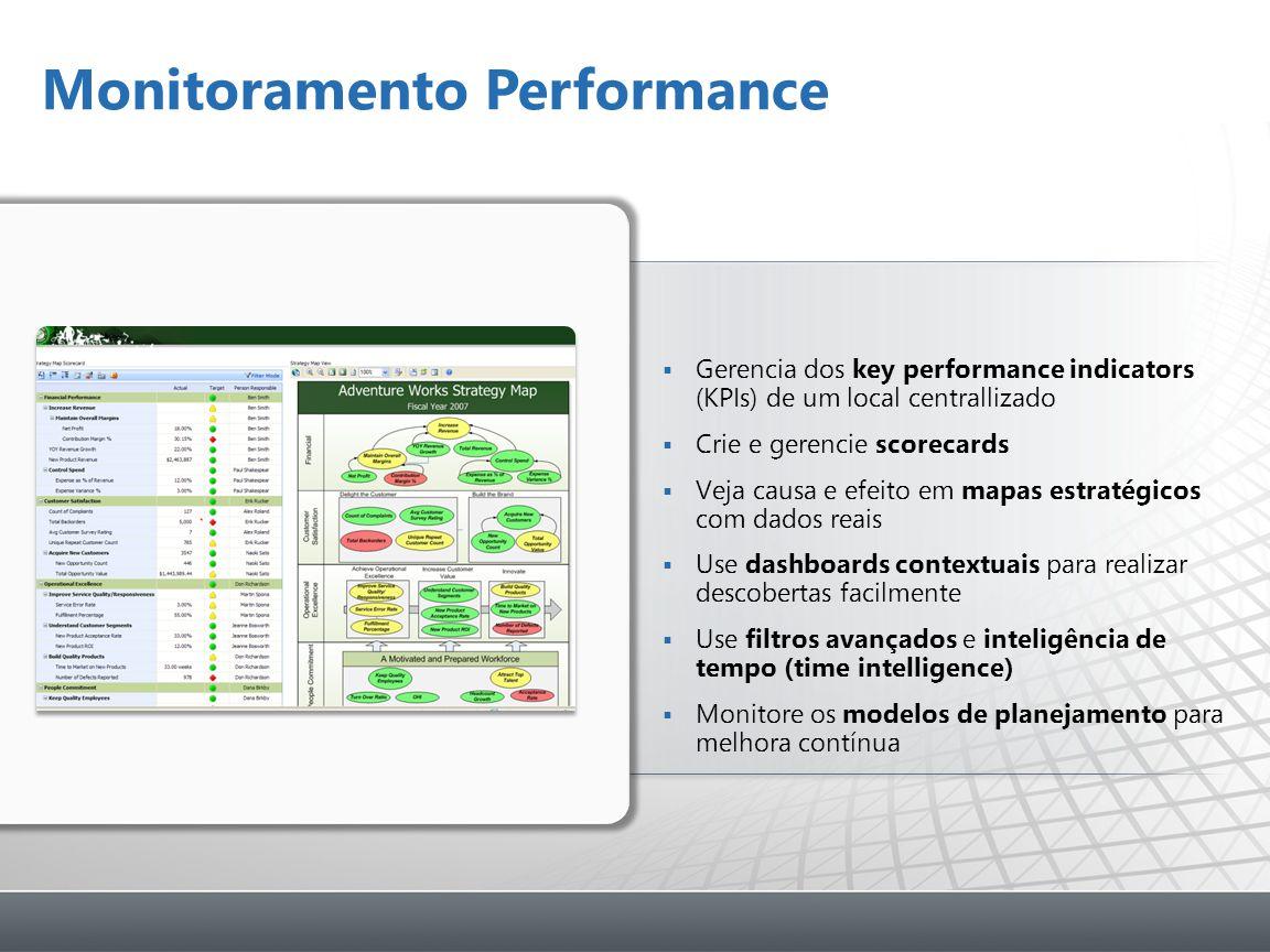 Monitoramento Performance  Gerencia dos key performance indicators (KPIs) de um local centrallizado  Crie e gerencie scorecards  Veja causa e efeito em mapas estratégicos com dados reais  Use dashboards contextuais para realizar descobertas facilmente  Use filtros avançados e inteligência de tempo (time intelligence)  Monitore os modelos de planejamento para melhora contínua