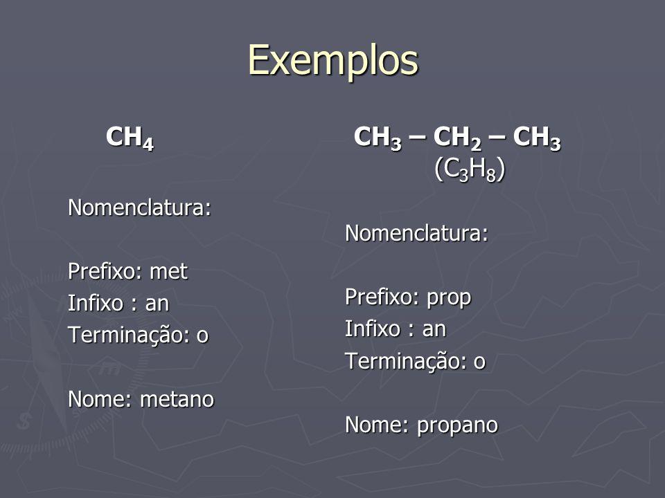 Exemplos CH 4 CH 4Nomenclatura: Prefixo: met Infixo : an Terminação: o Nome: metano CH 3 – CH 2 – CH 3 (C 3 H 8 ) Nomenclatura: Prefixo: prop Infixo :