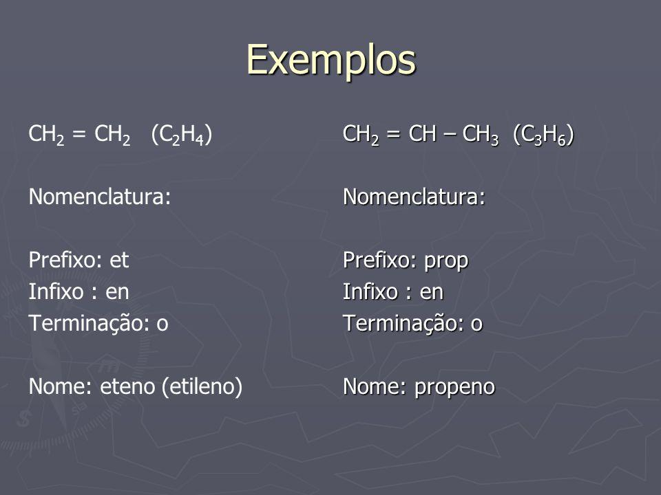 Exemplos CH 2 = CH 2 (C 2 H 4 ) Nomenclatura: Prefixo: et Infixo : en Terminação: o Nome: eteno (etileno) CH 2 = CH – CH 3 (C 3 H 6 ) Nomenclatura: Pr