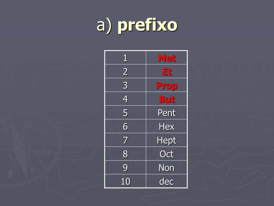a) prefixo 1Met 2Et 3Prop 4But 5Pent 6Hex 7Hept 8Oct 9Non 10dec