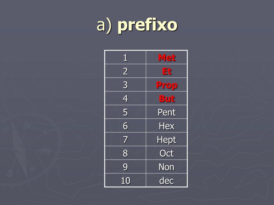       CH 2 = CH – CH 2 – CH 3 CH 2 = CH – CH 2 – CH 3Nomenclatura: Prefixo: but Infixo : en Terminação: o Nome: 1 – buteno ou ou But-1-eno But-1-eno    CH 3 – CH = CH – CH 3 Nomenclatura: Prefixo: but Infixo : en Terminação: o Nome: 2 – buteno ou But-2-eno