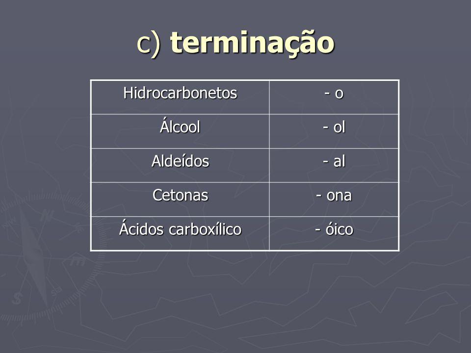 c) terminação Hidrocarbonetos - o Álcool - ol Aldeídos - al Cetonas - ona Ácidos carboxílico - óico