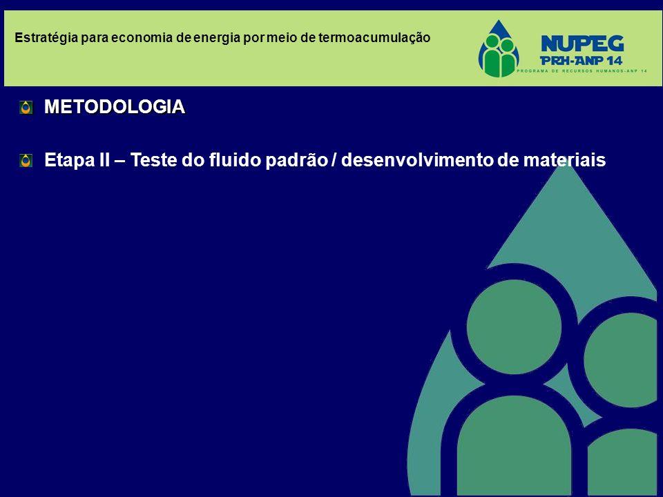 METODOLOGIA Etapa II – Teste do fluido padrão / desenvolvimento de materiais Estratégia para economia de energia por meio de termoacumulação