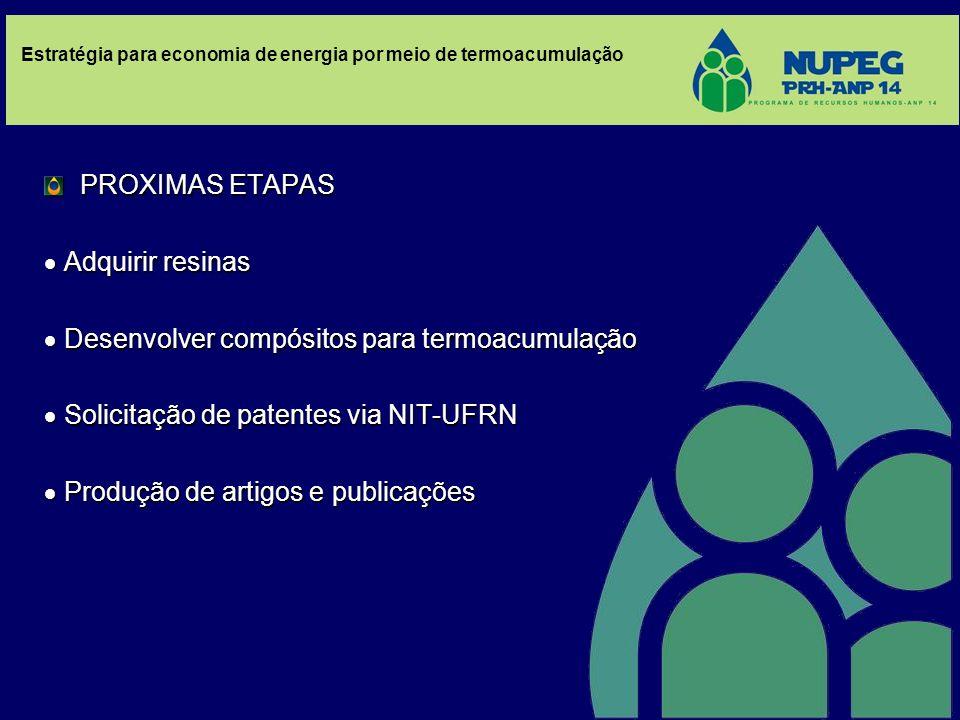 PROXIMAS ETAPAS  Adquirir resinas  Desenvolver compósitos para termoacumulação  Solicitação de patentes via NIT-UFRN  Produção de artigos e publicações Estratégia para economia de energia por meio de termoacumulação