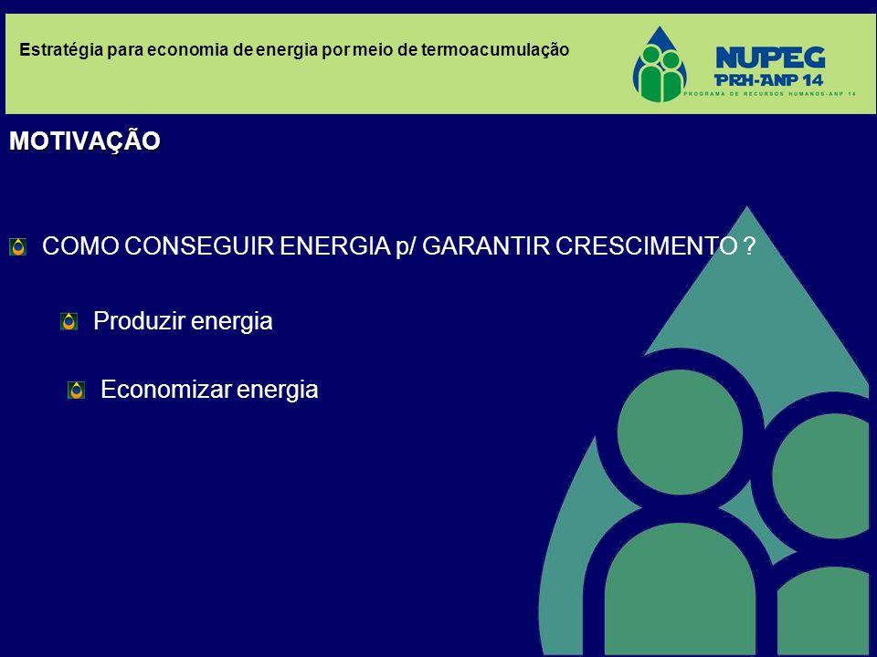 MOTIVAÇÃO COMO CONSEGUIR ENERGIA p/ GARANTIR CRESCIMENTO .