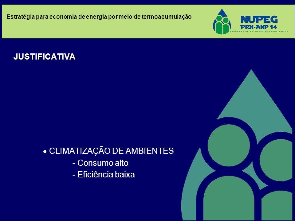 JUSTIFICATIVA  CLIMATIZAÇÃO DE AMBIENTES - Consumo alto - Eficiência baixa Estratégia para economia de energia por meio de termoacumulação