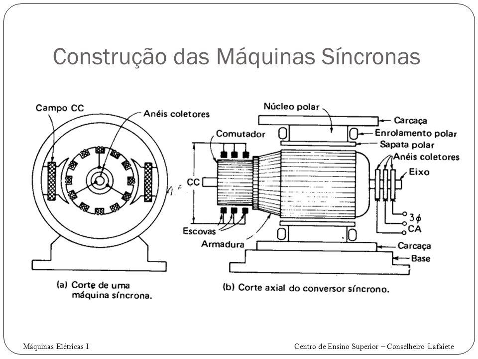 Vantagens Baixo custo De um modo geral um motor síncrono com excitatriz e controle pode ter um custo inferior a um outro motor CA de igual potência; Alto rendimento Se o rendimento do motor for uma consideração muito relevante, motores síncronos com fator de potência unitário é muitas vezes o melhor nesse aspecto.
