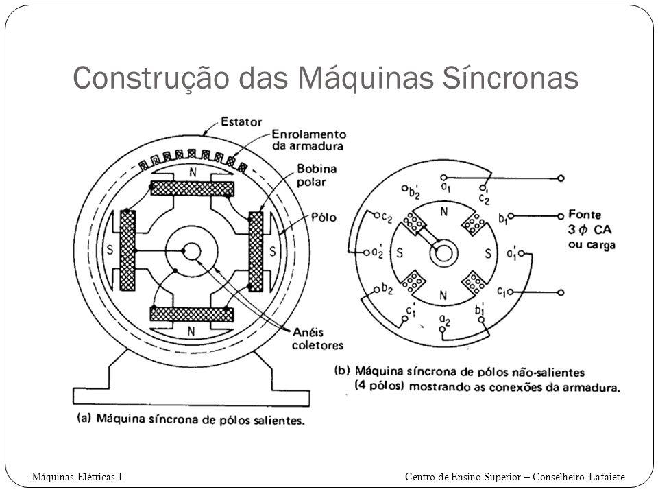 Construção das Máquinas Síncronas Máquinas Elétricas I Centro de Ensino Superior – Conselheiro Lafaiete
