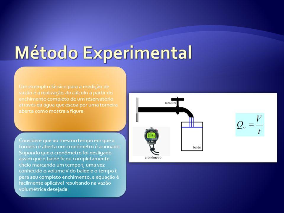 Um exemplo clássico para a medição de vazão é a realização do cálculo a partir do enchimento completo de um reservatório através da água que escoa por