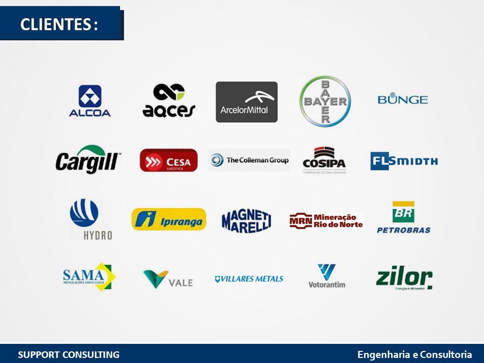 SUPPORT CONSULTING Engenharia e Consultoria CLIENTES:CLIENTES