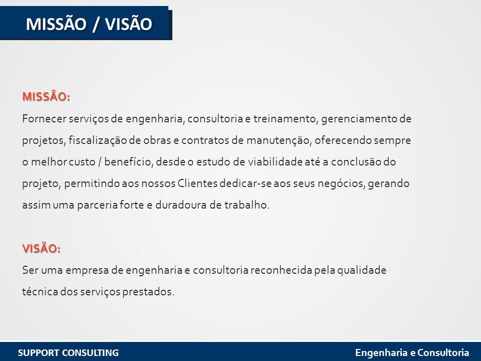 Consultoria em Manutenção Consultoria em Engenharia SUPPORT CONSULTING Engenharia e Consultoria ONDE ESTAMOS ONDE JÁ ATUAMOS SÃO PAULO - BRASIL
