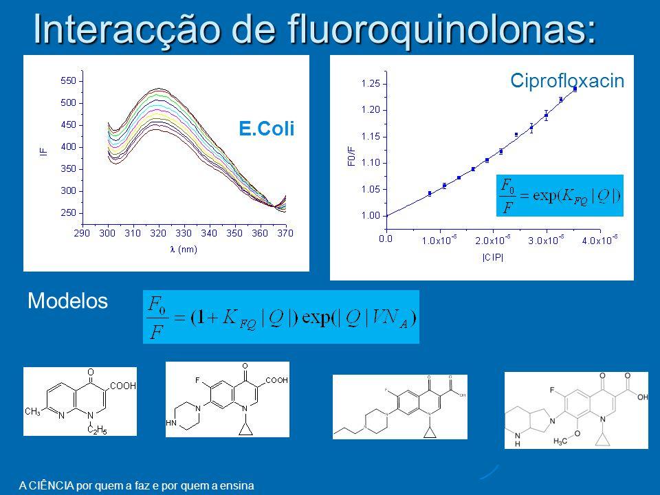 A CIÊNCIA por quem a faz e por quem a ensina Interacção de fluoroquinolonas: Modelos Ciprofloxacin E.Coli