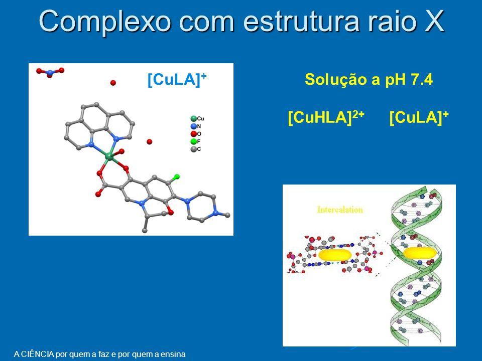 A CIÊNCIA por quem a faz e por quem a ensina Complexo com estrutura raio X [CuLA] + Solução a pH 7.4 [CuHLA] 2+ [CuLA] +