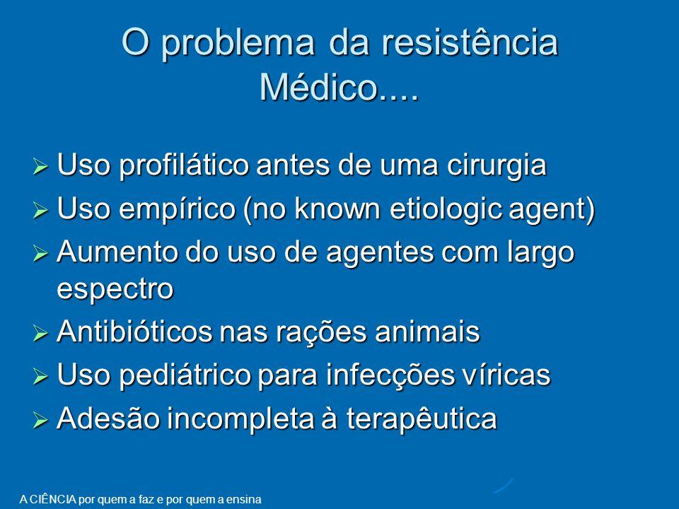 A CIÊNCIA por quem a faz e por quem a ensina O problema da resistência Médico....