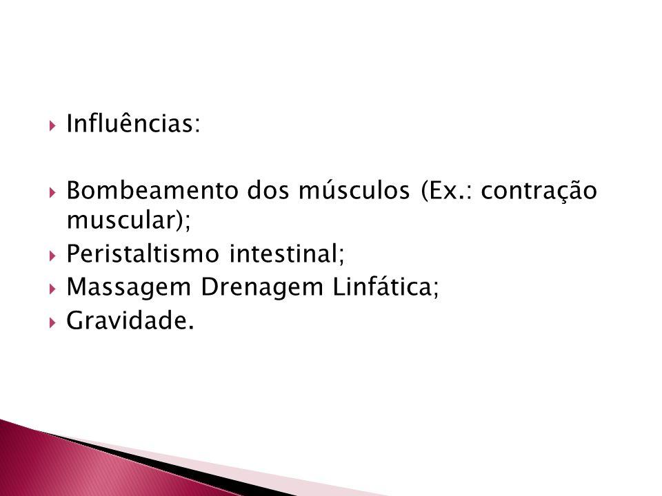  Influências:  Bombeamento dos músculos (Ex.: contração muscular);  Peristaltismo intestinal;  Massagem Drenagem Linfática;  Gravidade.